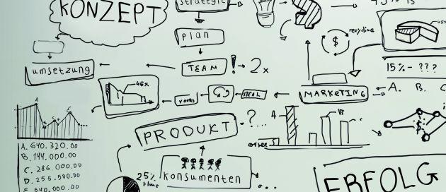 Innovation Die Strategien Der Mittelständler Markt Und Mittelstand