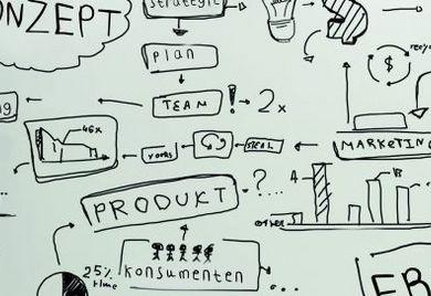 Innovationen: Ideen für eine Innovation entstehen aus den unterschiedlichsten Situationen heraus.