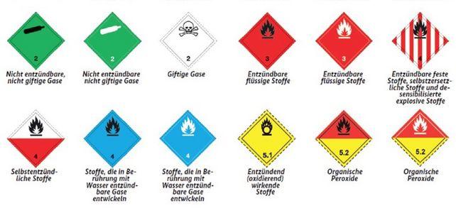 Viele Gefahren: Etliche Stoffe müssen beim Transport entsprechend gekennzeichnet werden.